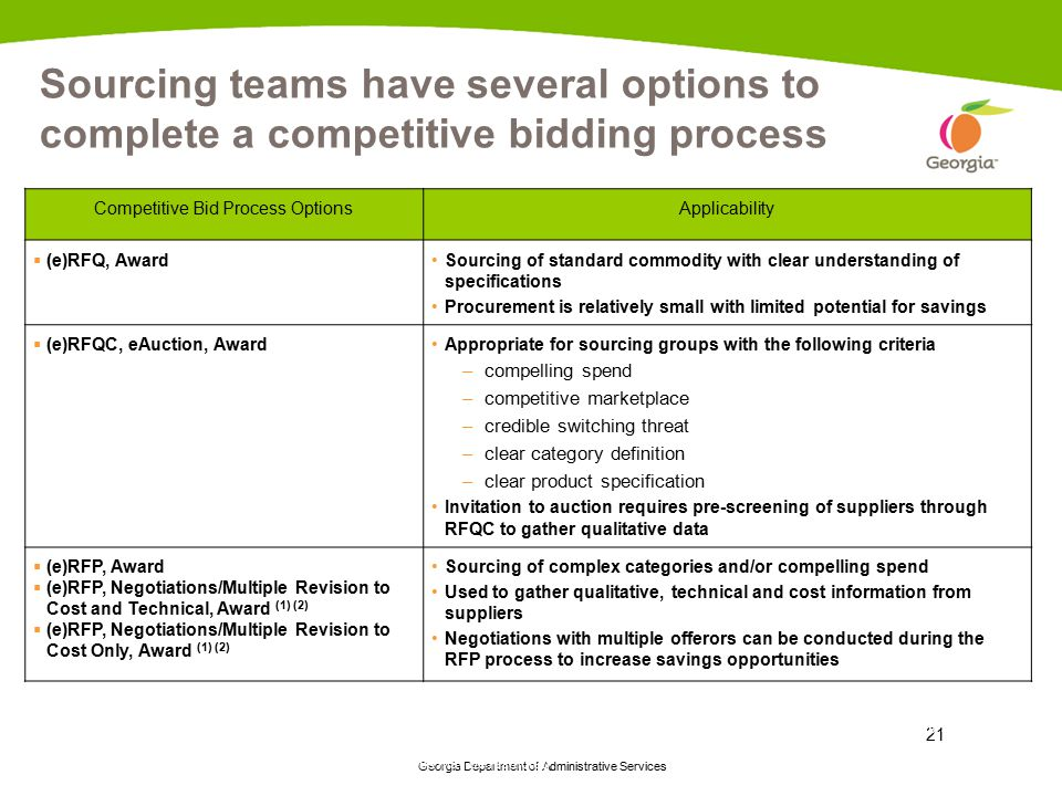 Competitive Bid Process Options