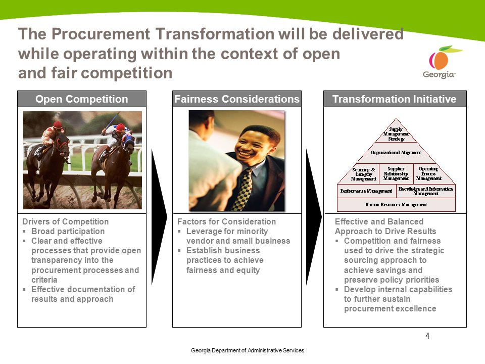 The Procurement Transformation will be delivered while operating within the context of open and fair competition