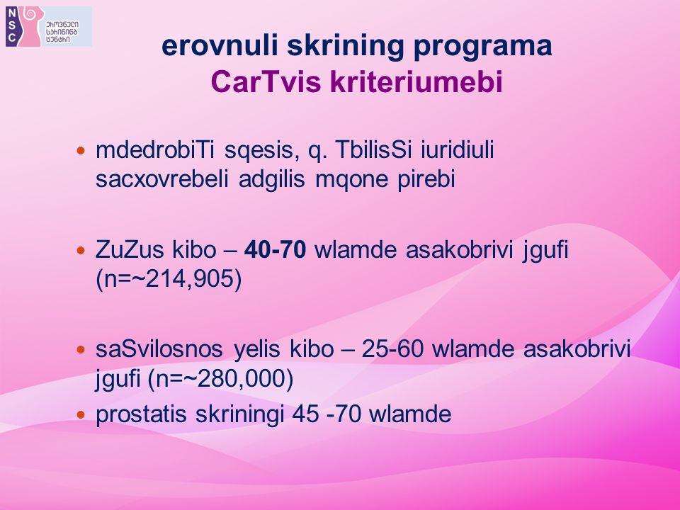 erovnuli skrining programa CarTvis kriteriumebi