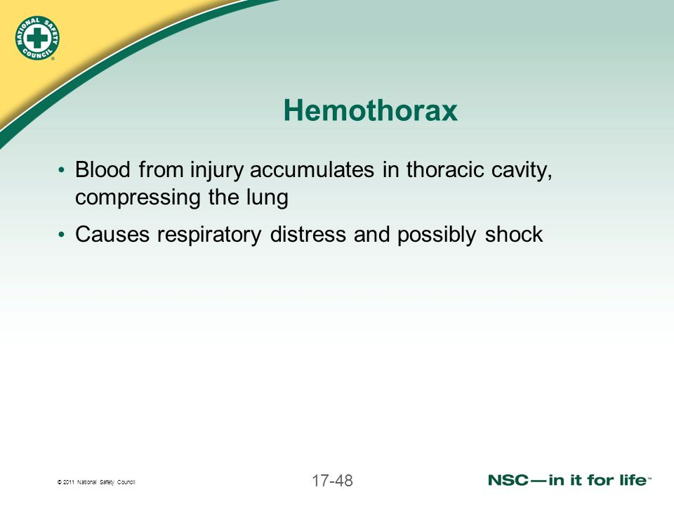 Hemothorax Blood from injury accumulates in thoracic cavity, compressing the lung.