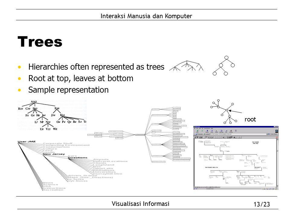 Trees Hierarchies often represented as trees