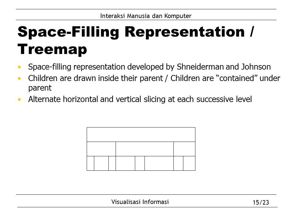 Space-Filling Representation / Treemap