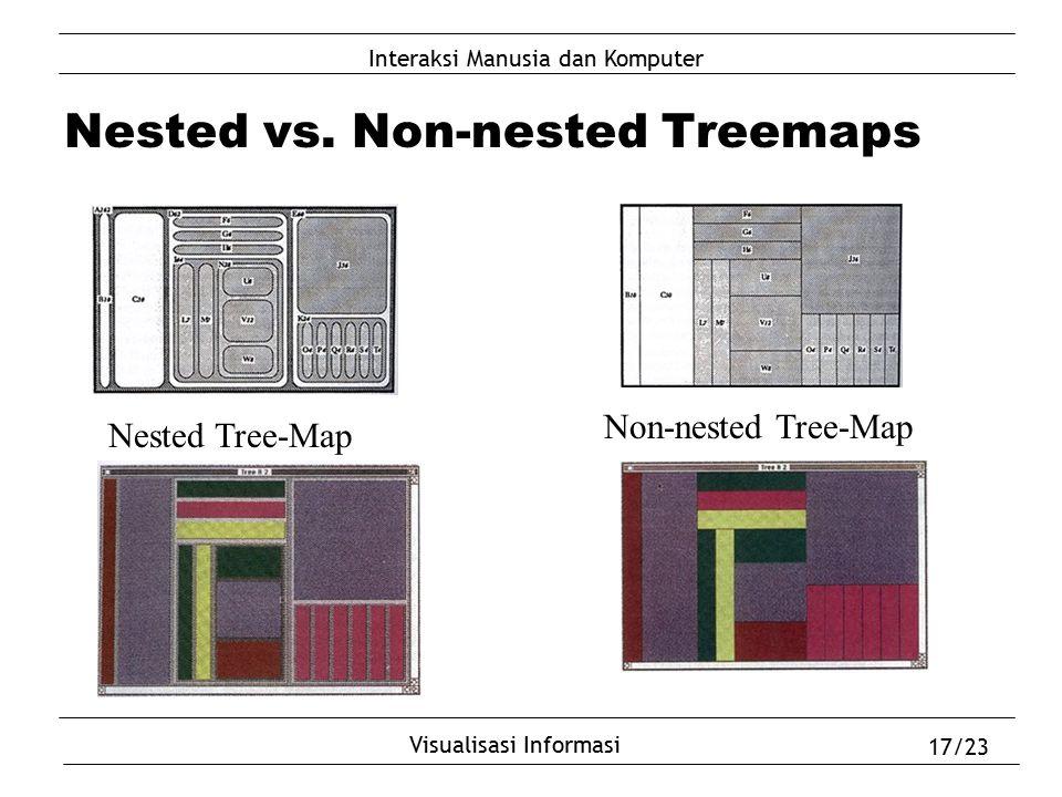 Nested vs. Non-nested Treemaps