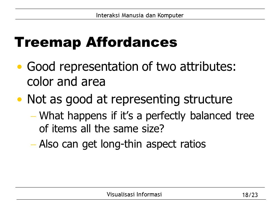 Treemap Affordances Good representation of two attributes: color and area. Not as good at representing structure.