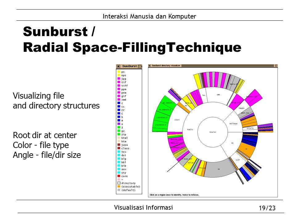 Sunburst / Radial Space-FillingTechnique