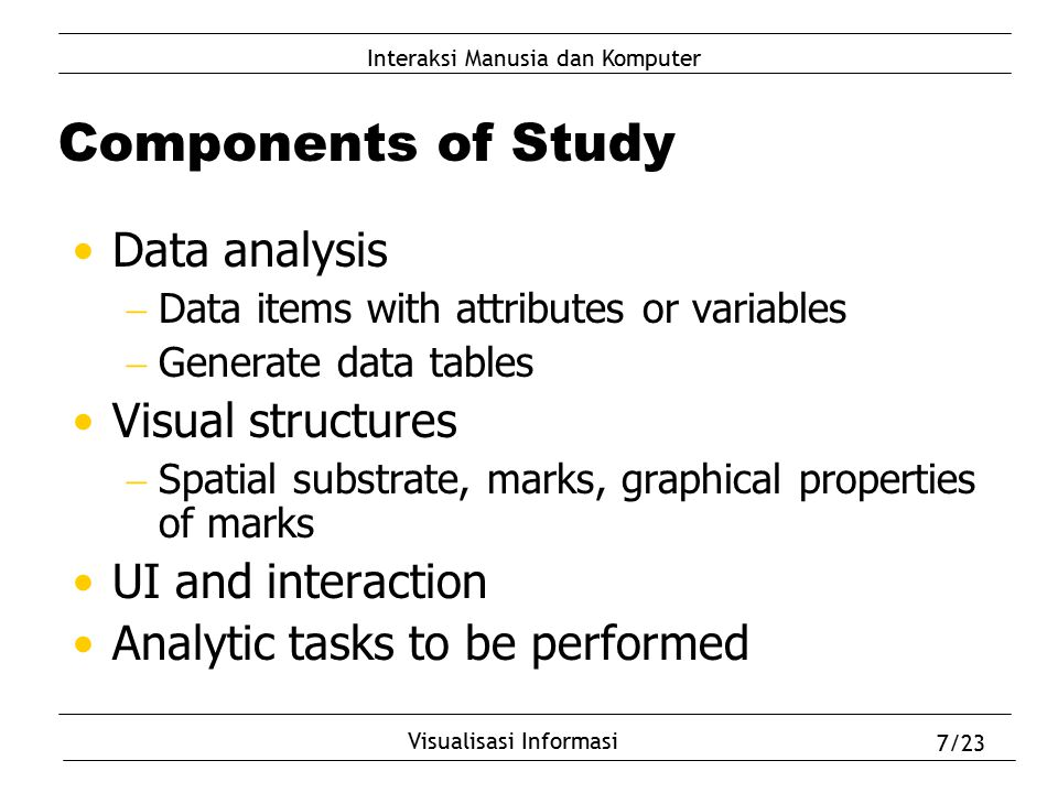 Components of Study Data analysis Visual structures UI and interaction