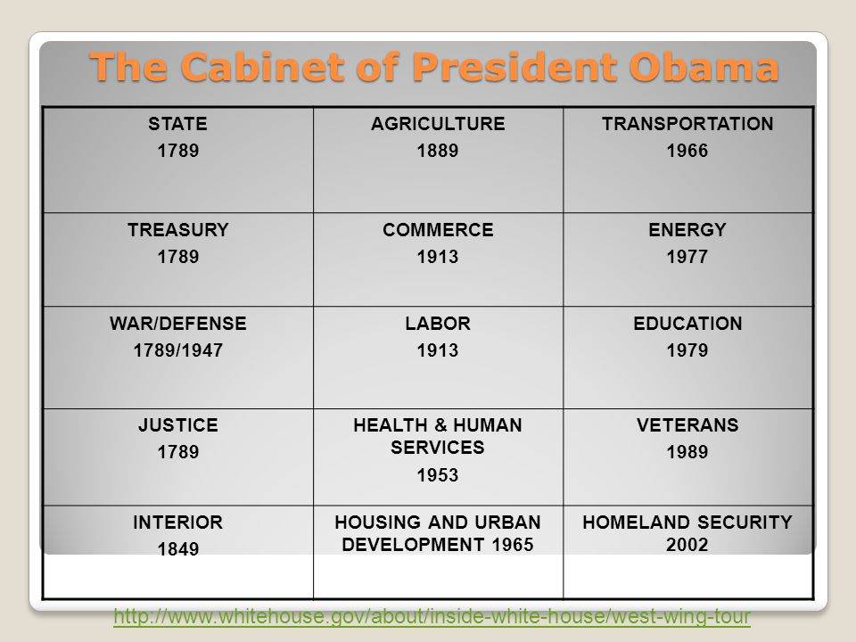 The Cabinet of President Obama