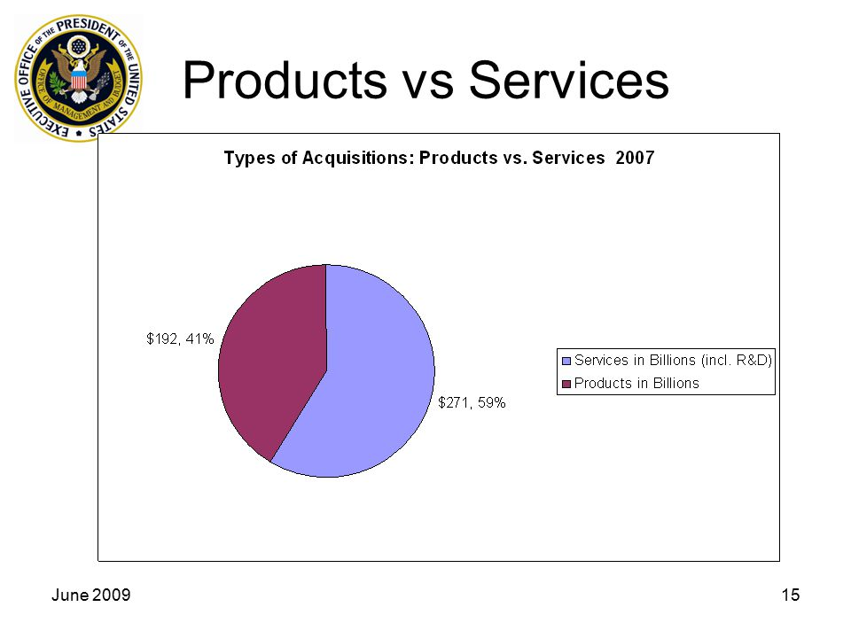 Products vs Services June 2009