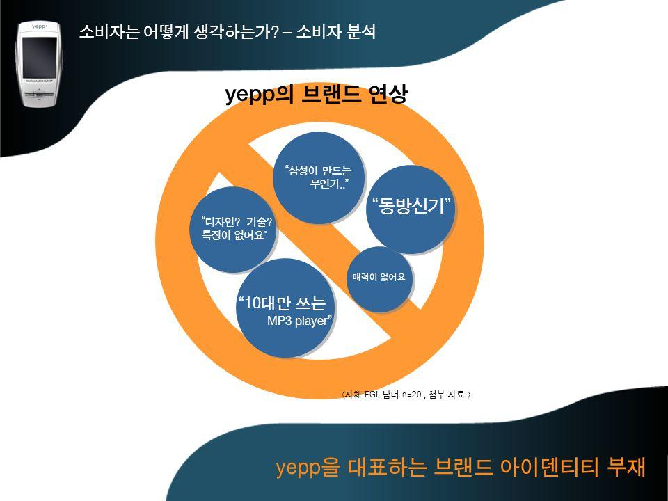 yepp의 브랜드 연상 yepp을 대표하는 브랜드 아이덴티티 부재 동방신기 소비자는 어떻게 생각하는가 – 소비자 분석