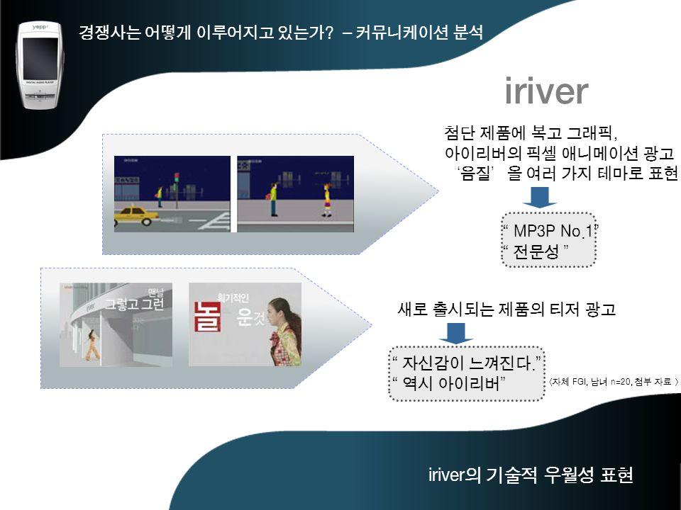 iriver iriver의 기술적 우월성 표현 경쟁사는 어떻게 이루어지고 있는가 – 커뮤니케이션 분석