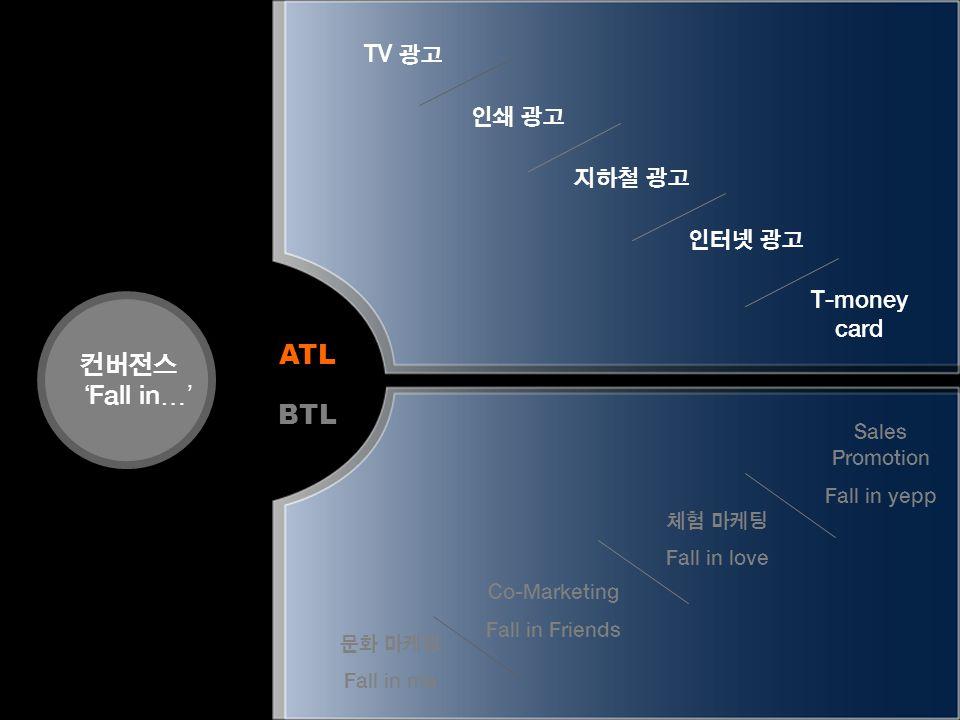ATL 컨버전스 'Fall in…' BTL TV 광고 인쇄 광고 지하철 광고 인터넷 광고 T-money card