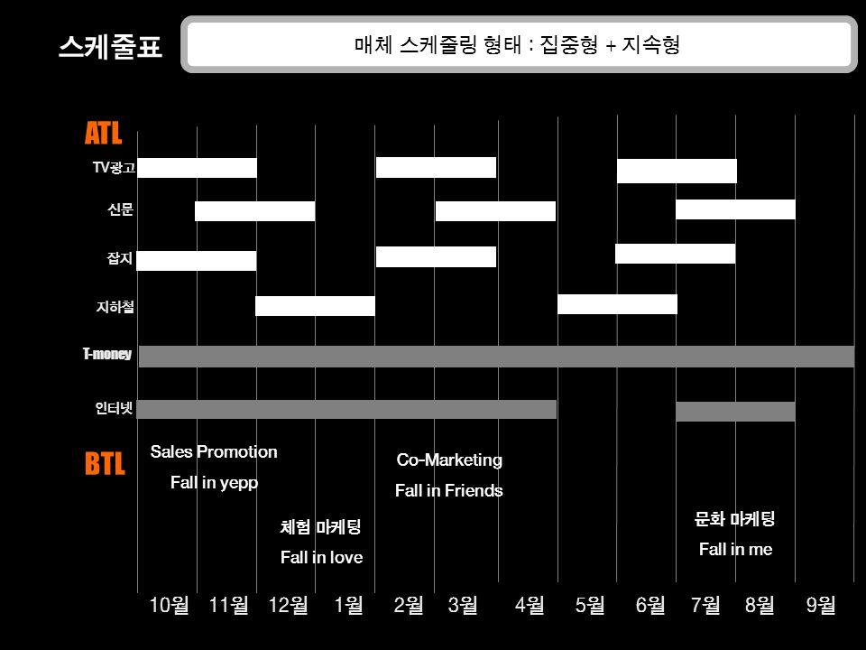 스케줄표 ATL BTL 매체 스케줄링 형태 : 집중형 + 지속형