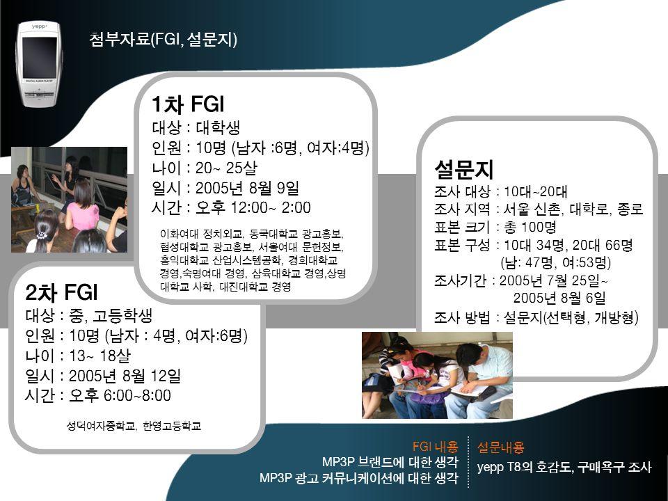 1차 FGI 설문지 2차 FGI 첨부자료(FGI, 설문지) 대상 : 대학생 인원 : 10명 (남자 :6명, 여자:4명)