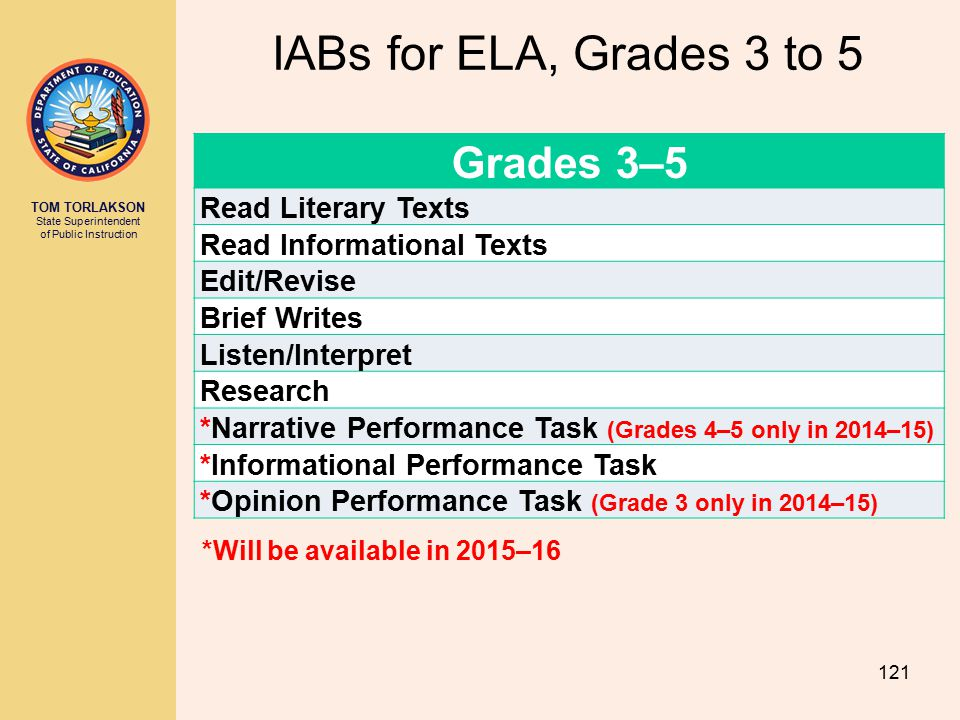 IABs for ELA, Grades 3 to 5 Grades 3–5 Read Literary Texts