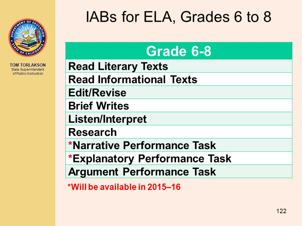 IABs for ELA, Grades 6 to 8 Grade 6-8 Read Literary Texts