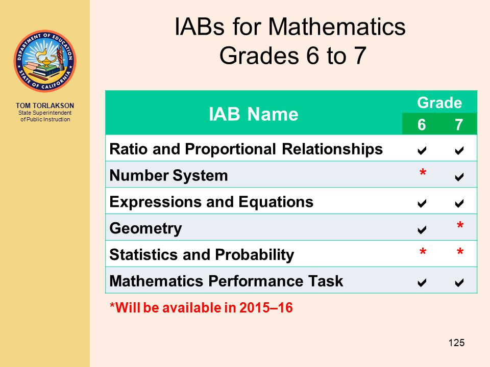 IABs for Mathematics Grades 6 to 7