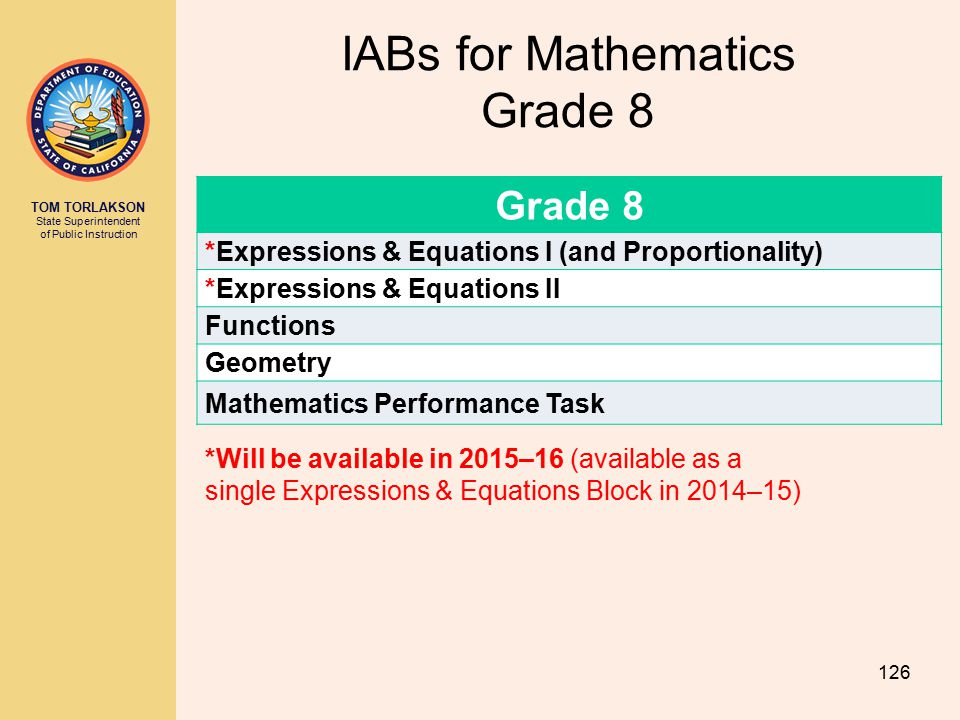 IABs for Mathematics Grade 8