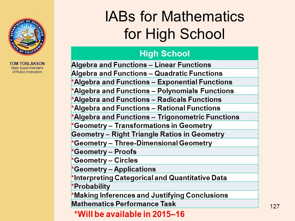 IABs for Mathematics for High School
