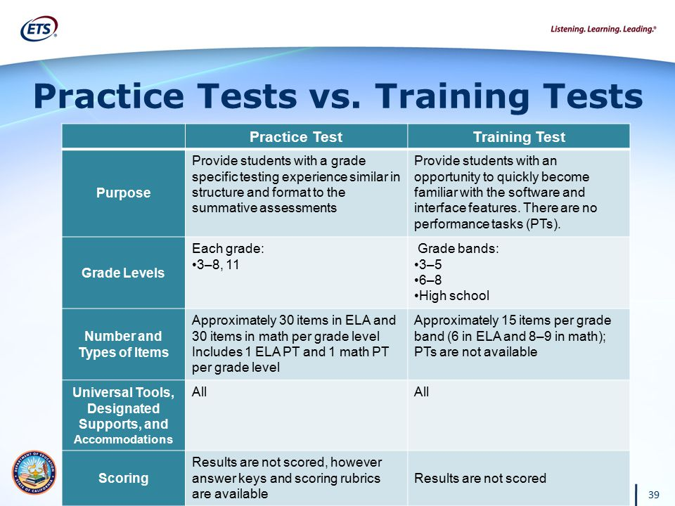 Practice Tests vs. Training Tests