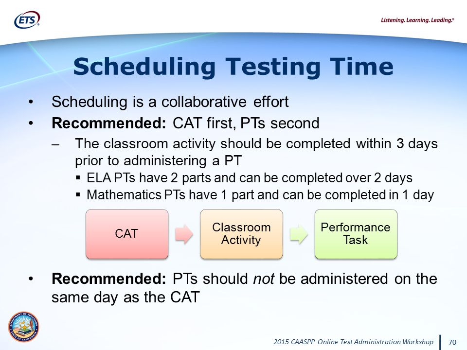 Scheduling Testing Time