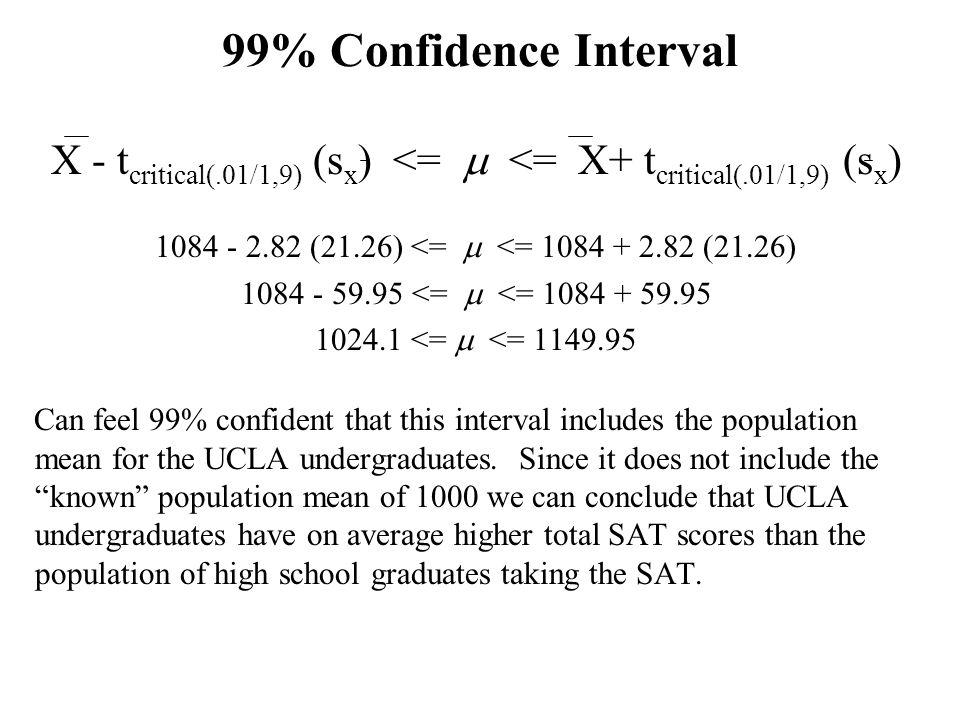 X - tcritical(.01/1,9) (sx) <=  <= X+ tcritical(.01/1,9) (sx)