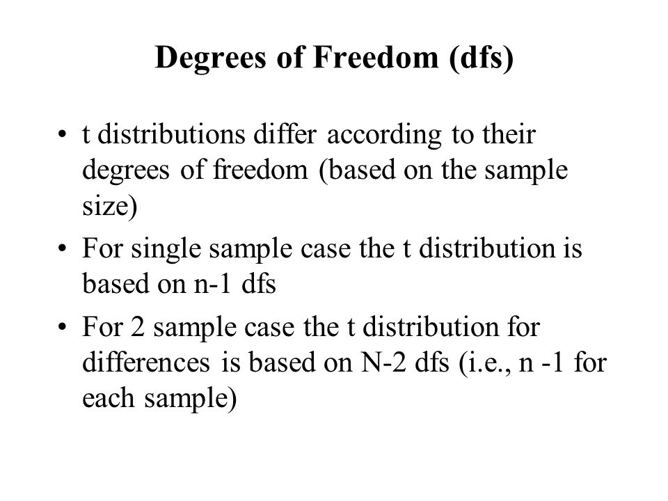 Degrees of Freedom (dfs)