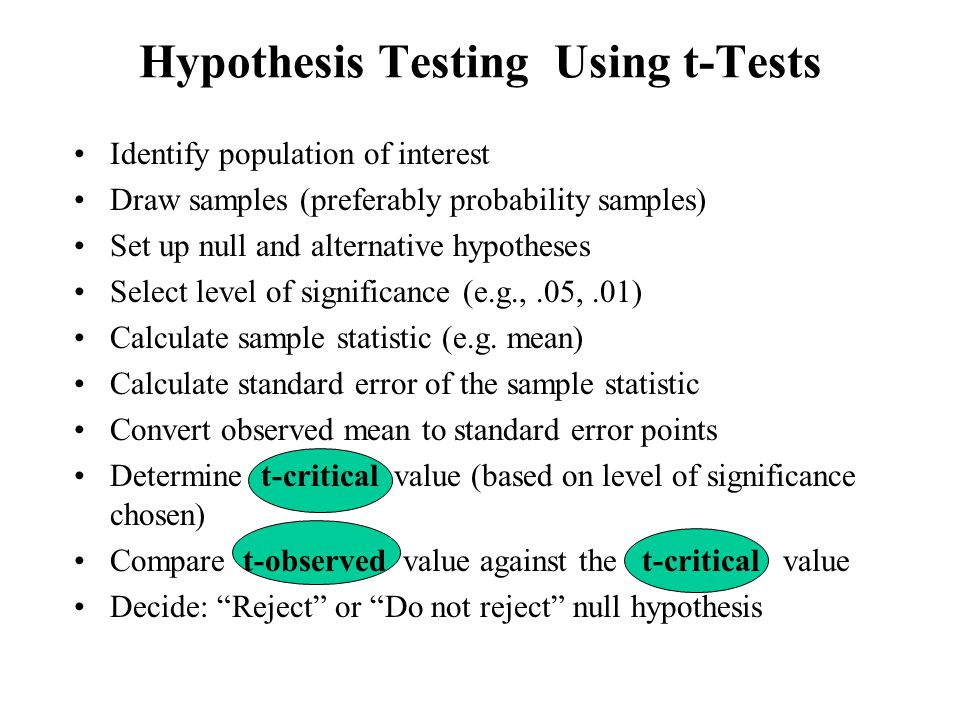 Hypothesis Testing Using t-Tests