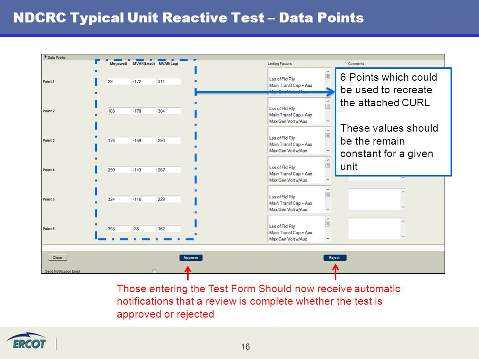 NDCRC Typical Unit Reactive Test – Data Points