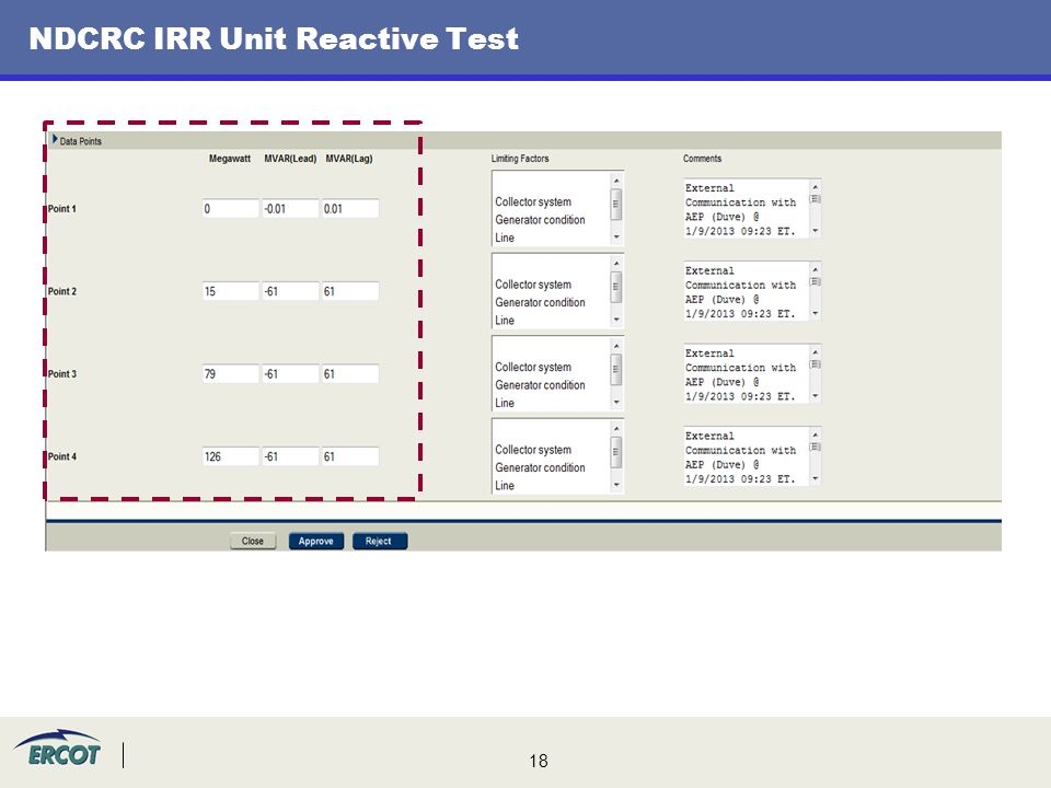 NDCRC IRR Unit Reactive Test