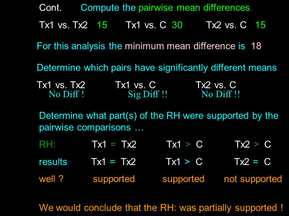 Cont. Compute the pairwise mean differences.