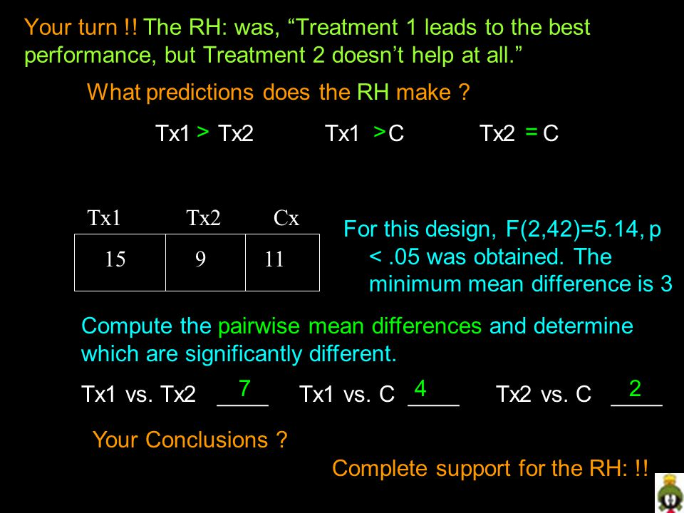 Your turn !! The RH: was, Treatment 1 leads to the best performance, but Treatment 2 doesn't help at all.