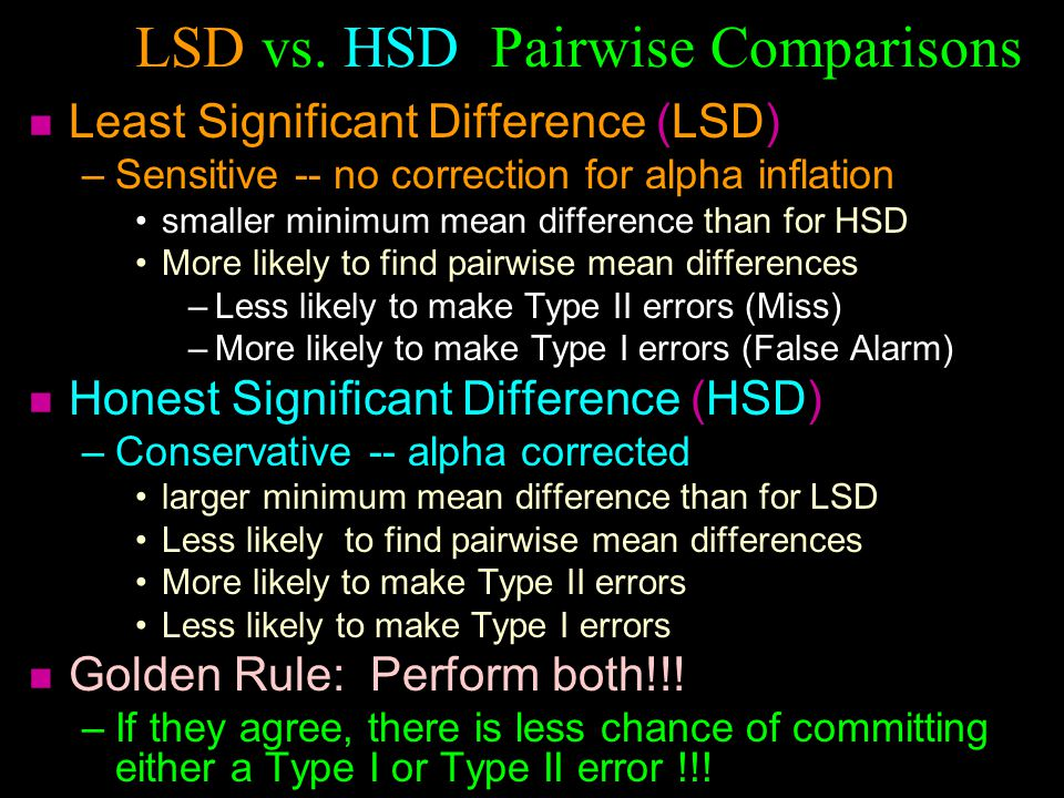 LSD vs. HSD Pairwise Comparisons