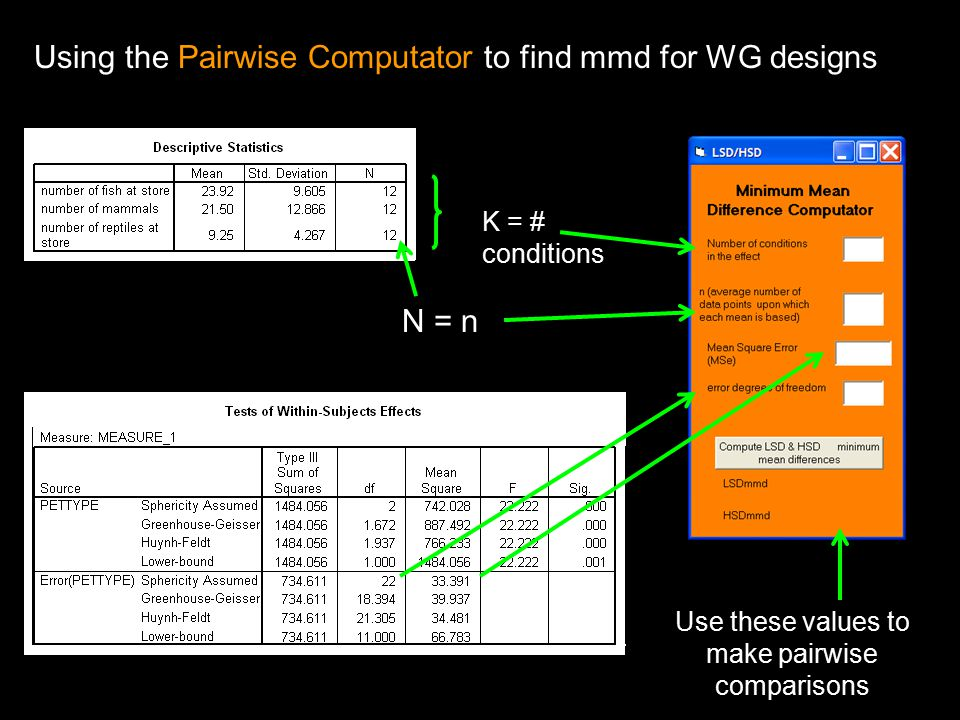 Use these values to make pairwise comparisons