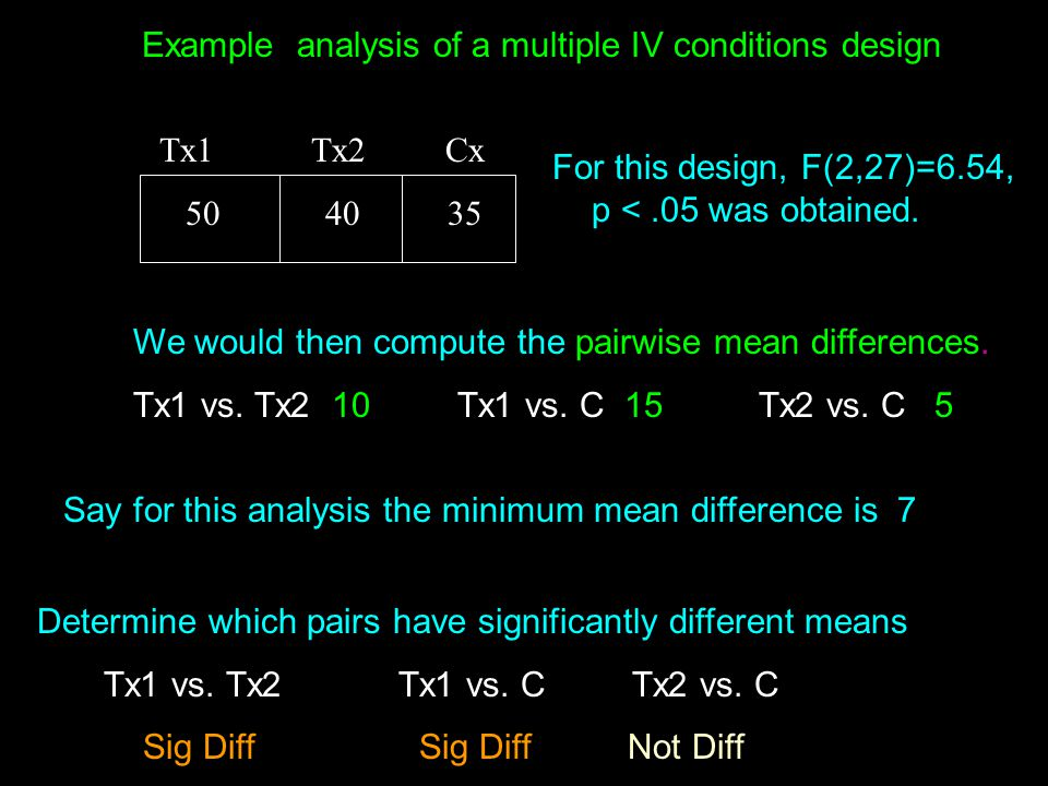 Example analysis of a multiple IV conditions design