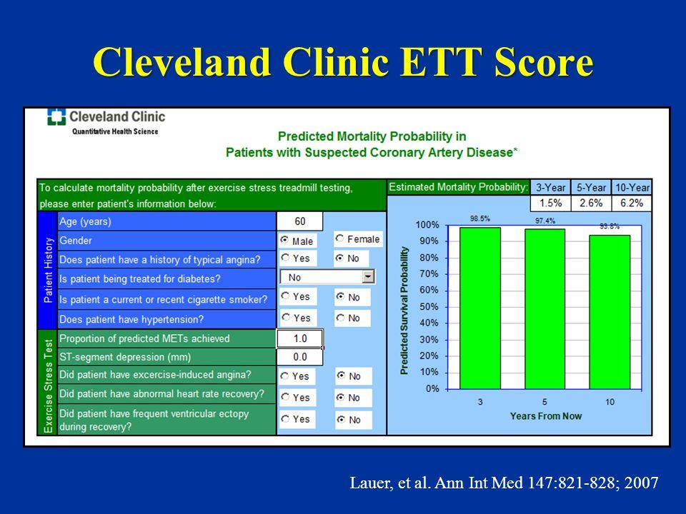 Cleveland Clinic ETT Score