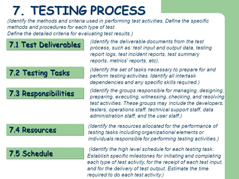 7. TESTING PROCESS 7.1 Test Deliverables 7.2 Testing Tasks