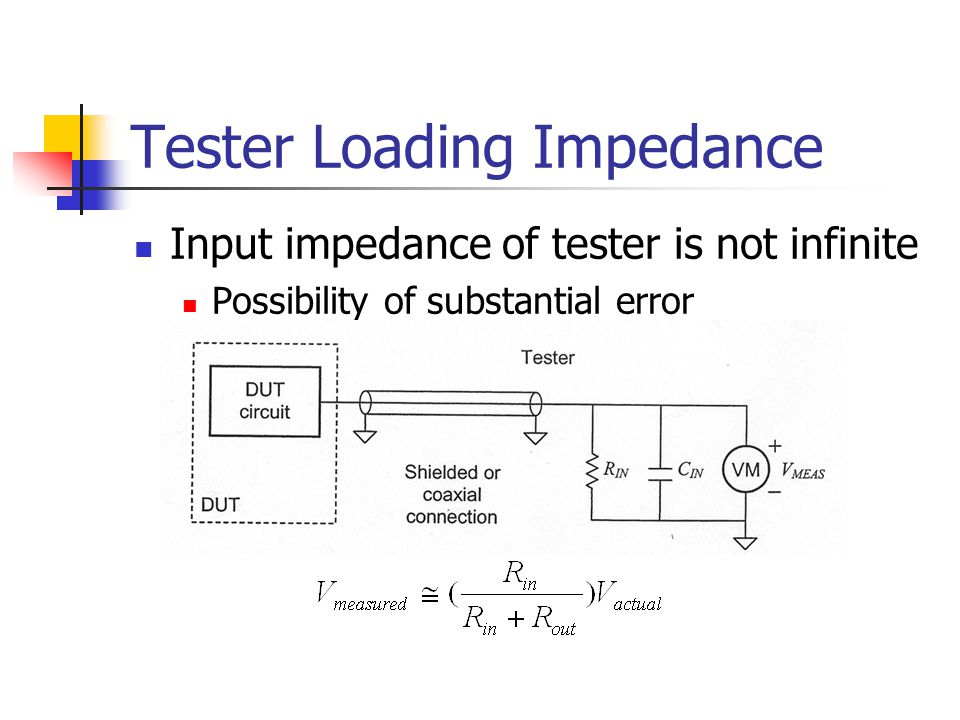 Tester Loading Impedance