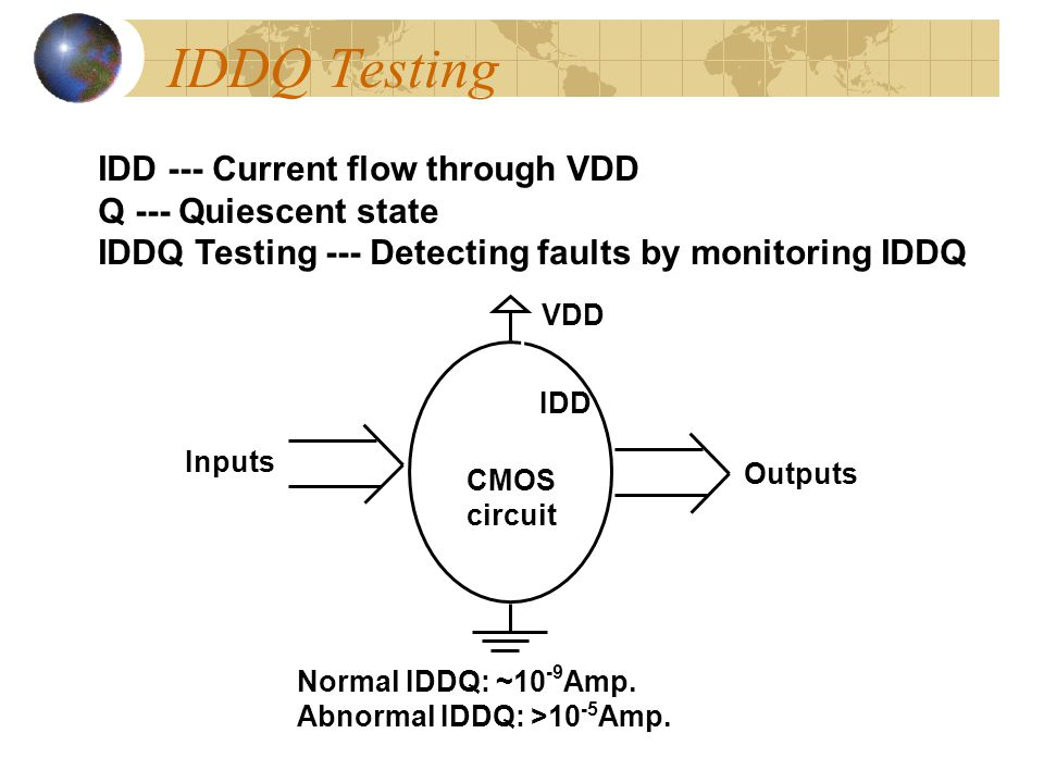 IDDQ Testing IDD --- Current flow through VDD Q --- Quiescent state