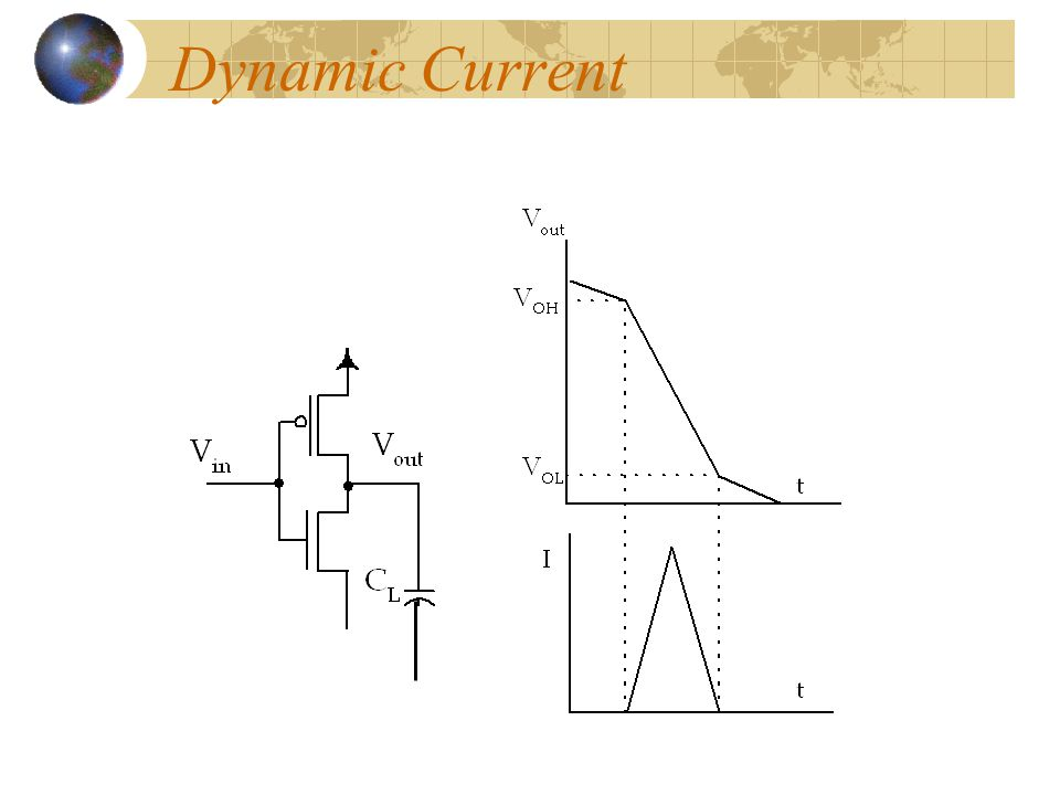 Dynamic Current