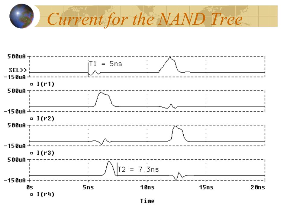 Current for the NAND Tree
