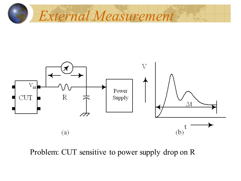 External Measurement Problem: CUT sensitive to power supply drop on R