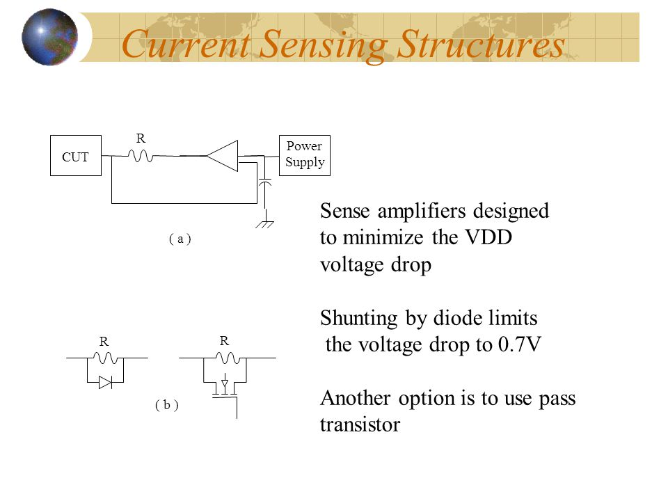 Current Sensing Structures