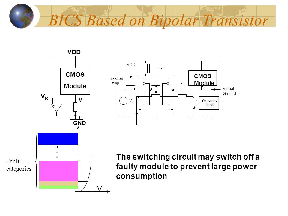 BICS Based on Bipolar Transistor