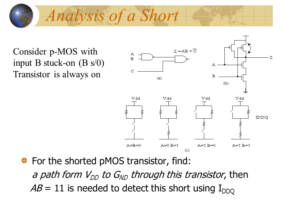 Analysis of a Short Consider p-MOS with input B stuck-on (B s/0)