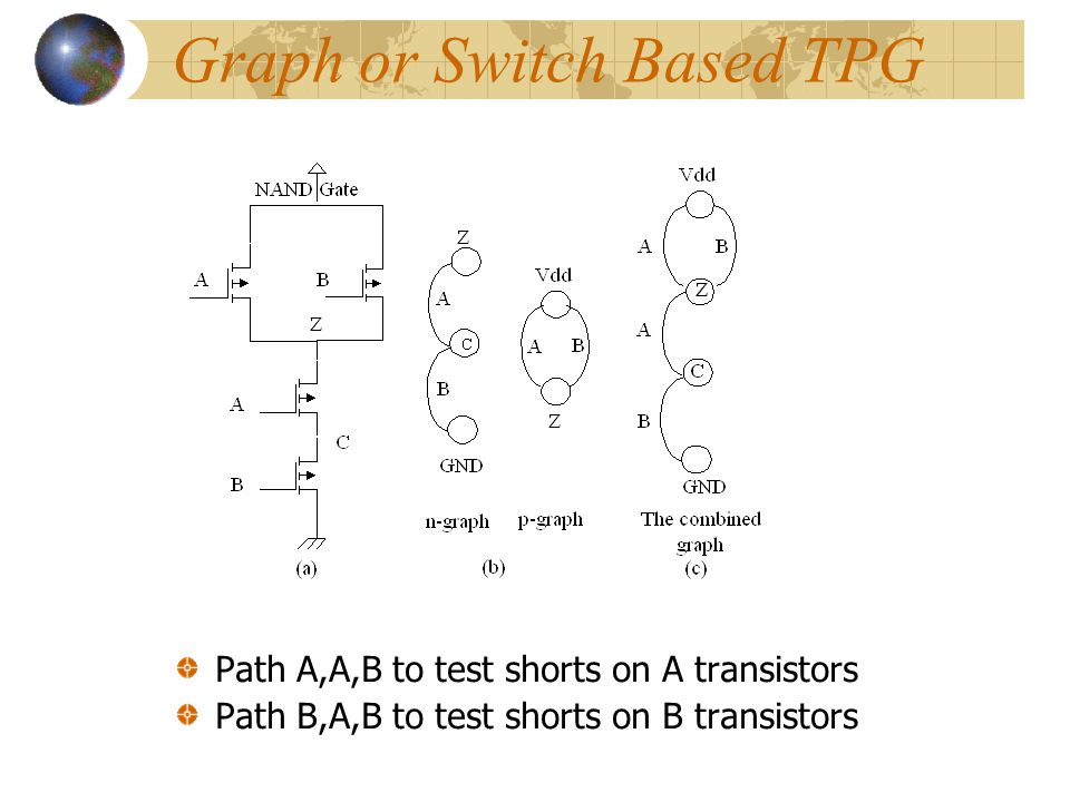 Graph or Switch Based TPG