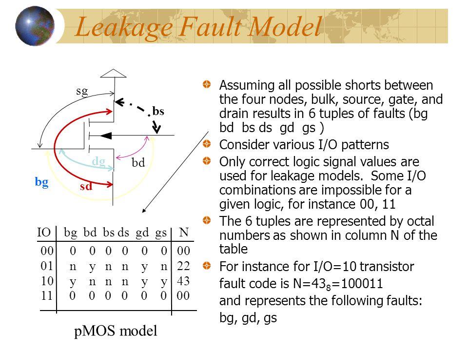Leakage Fault Model pMOS model