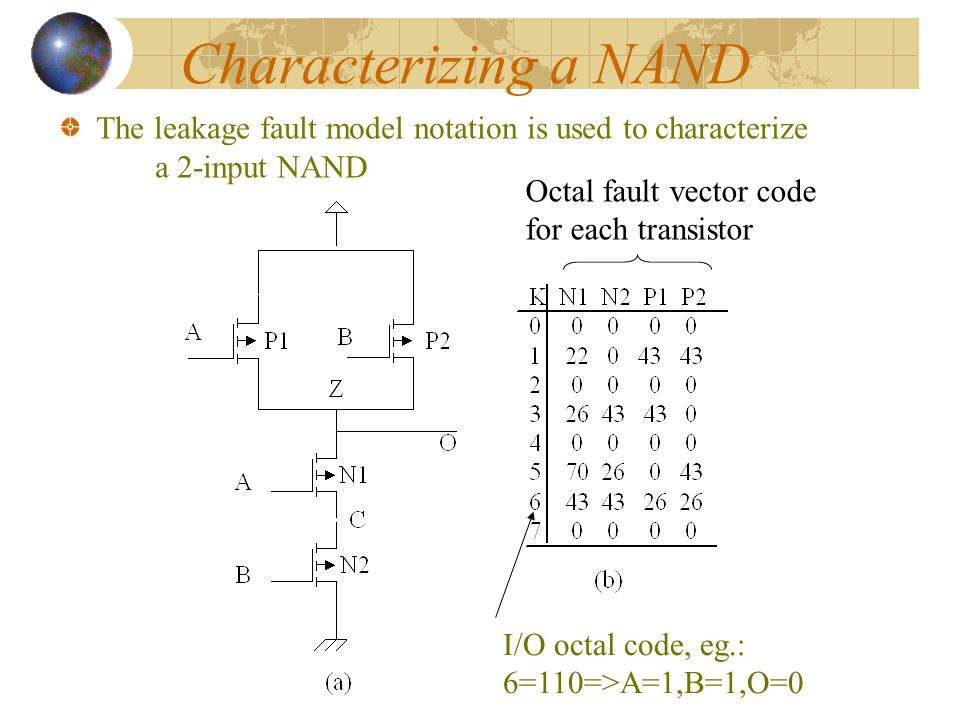 Characterizing a NAND The leakage fault model notation is used to characterize. a 2-input NAND. Octal fault vector code.