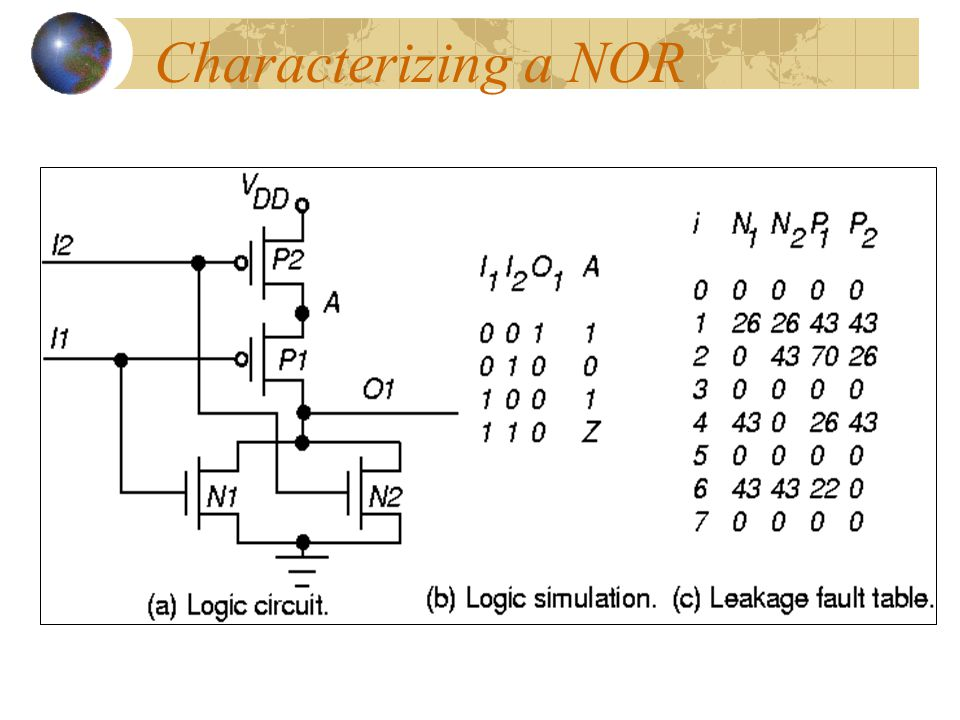 Characterizing a NOR