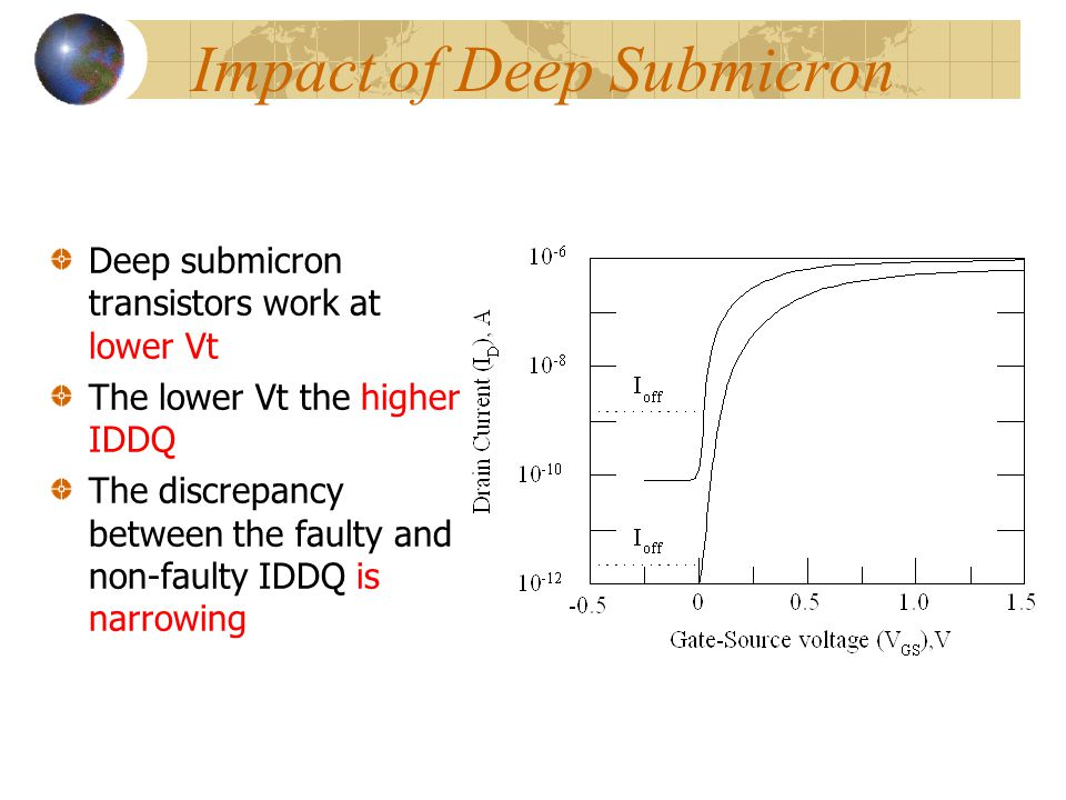 Impact of Deep Submicron