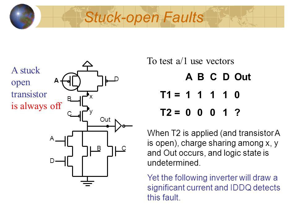 Stuck-open Faults To test a/1 use vectors A stuck open transistor